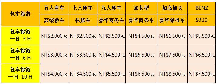 包车旅游价格表