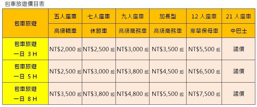 包車旅遊價格